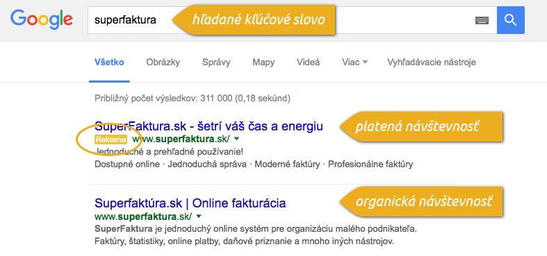 Typy návštevnosti webu